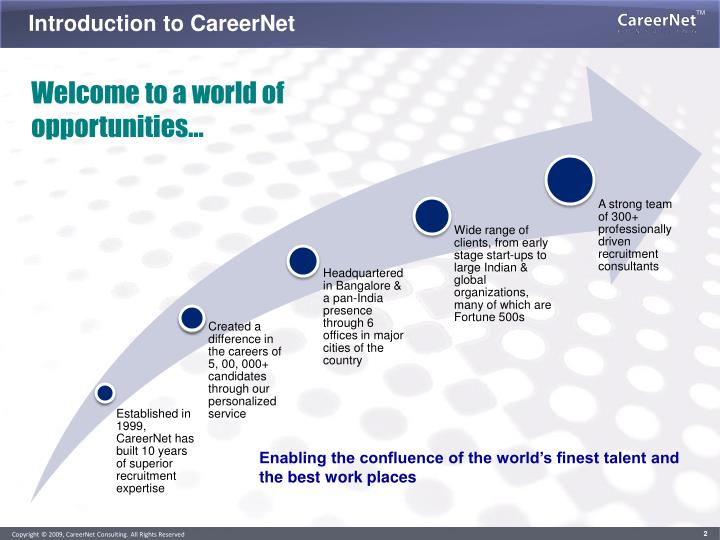 Introduction to careernet