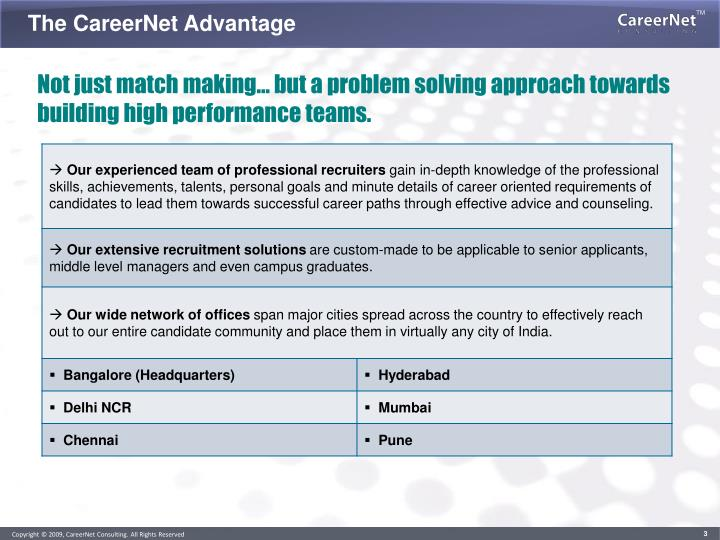 The CareerNet Advantage