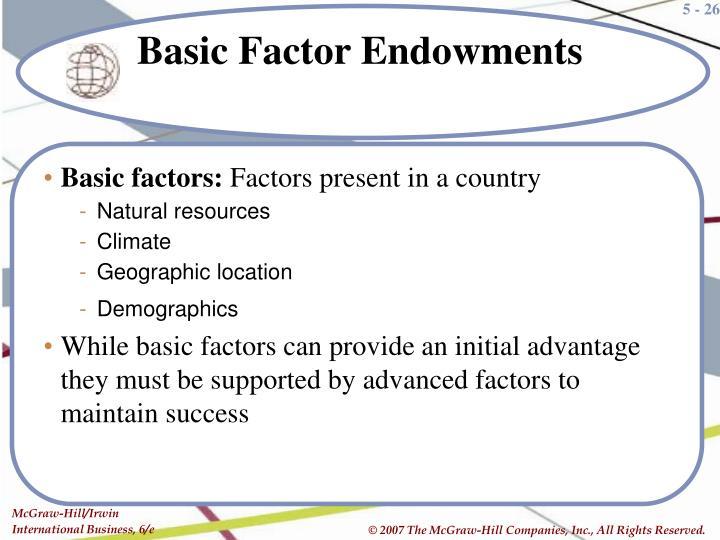 Basic factors: