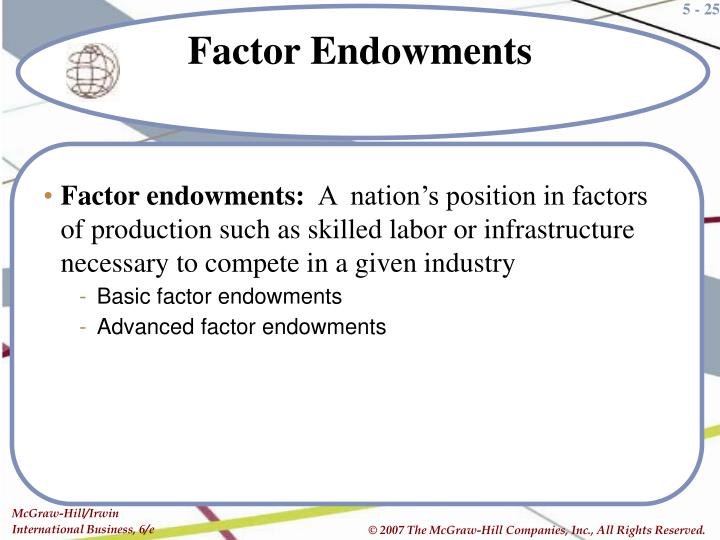 Factor endowments: