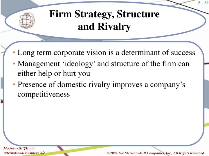 Long term corporate vision is a determinant of success