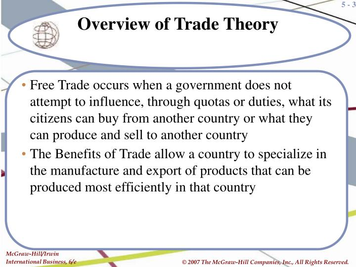 Free Trade occurs when a government does not attempt to influence, through quotas or duties, what its citizens can buy from another country or what they can produce and sell to another country