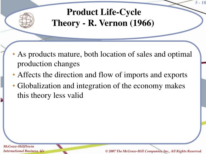 As products mature, both location of sales and optimal production changes