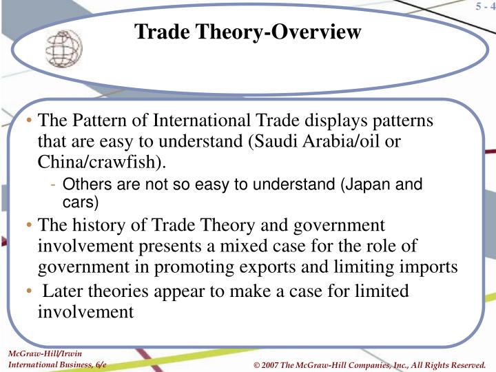 The Pattern of International Trade displays patterns that are easy to understand (Saudi Arabia/oil or China/crawfish).