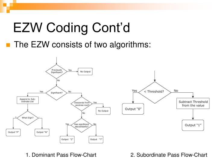 EZW Coding Cont'd