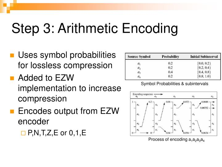 Step 3: Arithmetic Encoding
