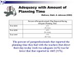 adequacy with amount of planning time