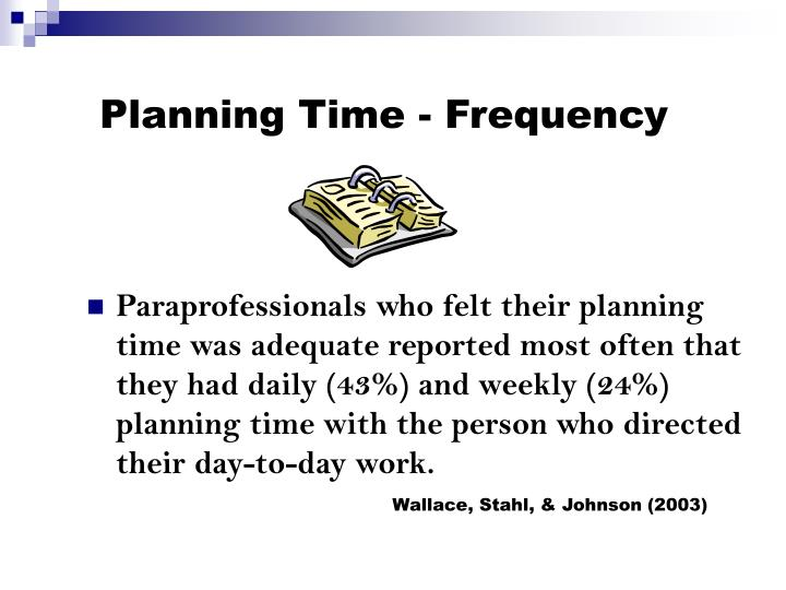 Planning Time - Frequency
