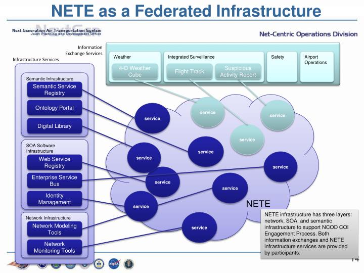 NETE as a Federated Infrastructure