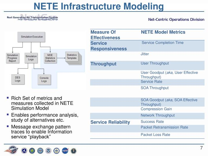 NETE Infrastructure Modeling