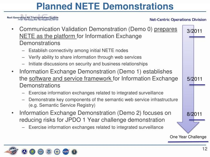 Planned NETE Demonstrations
