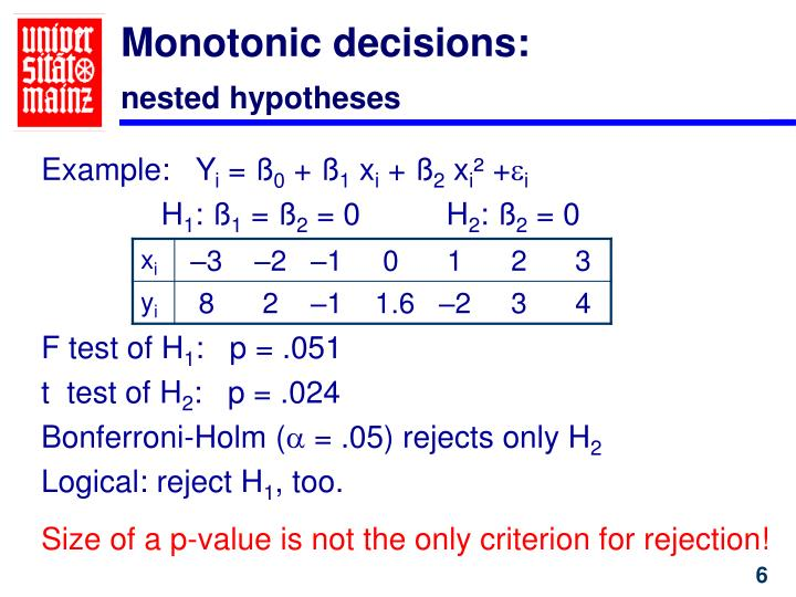 Monotonic decisions: