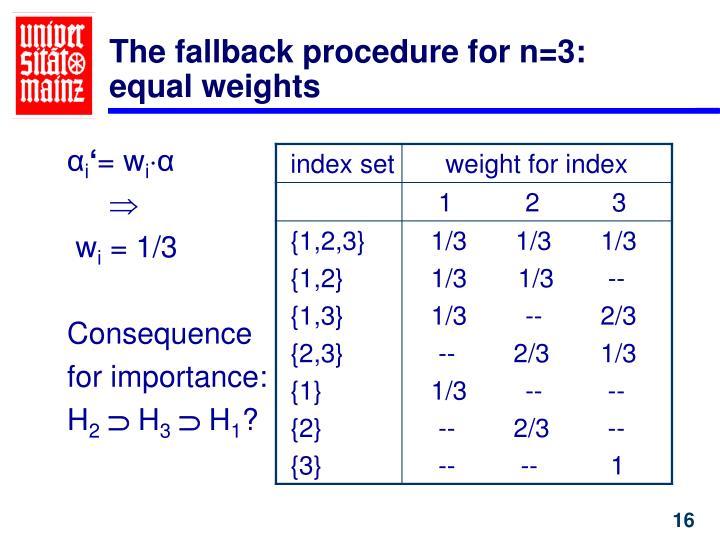 The fallback procedure for n=3: