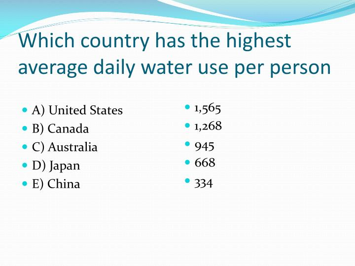Which country has the highest average daily water use per person