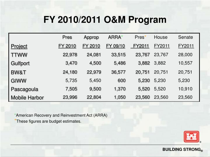 FY 2010/2011 O&M Program