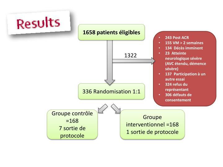 1658 patients éligibles