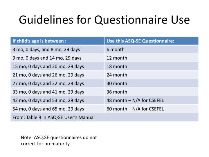 Guidelines for Questionnaire Use