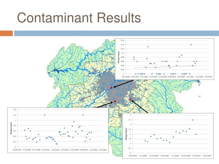 Contaminant Results
