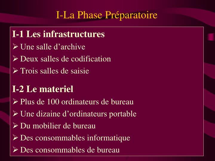 I-La Phase