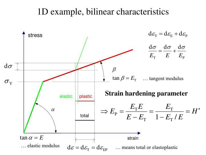 1D example, bilinear characteristics