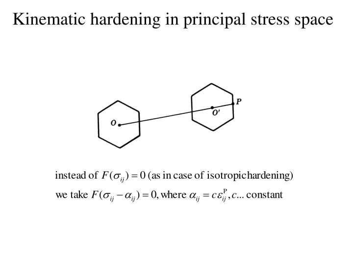 Kinematic hardening in principal stress space