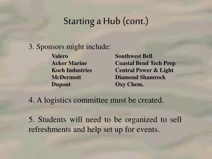 Starting a Hub (cont.)