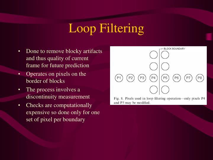 Loop Filtering