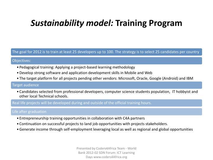 Sustainability model: