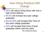 how hiring practices will change