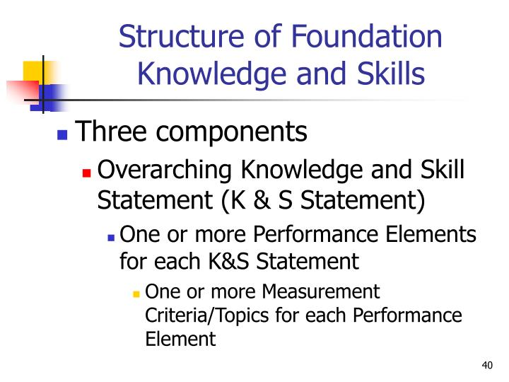 Structure of Foundation Knowledge and Skills