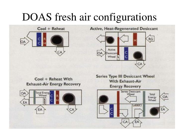 DOAS fresh air configurations