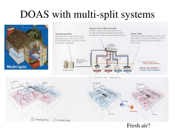 DOAS with multi-split systems
