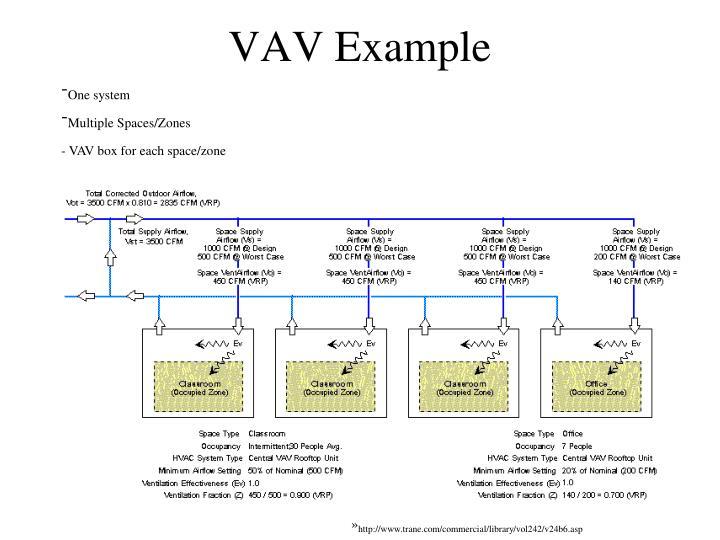 VAV Example