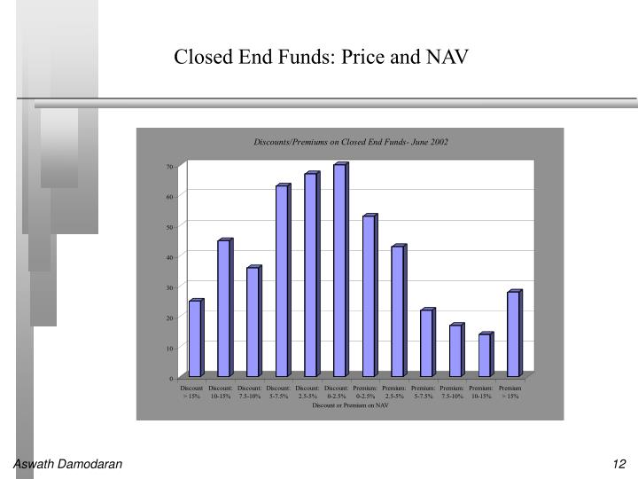 Closed End Funds: Price and NAV