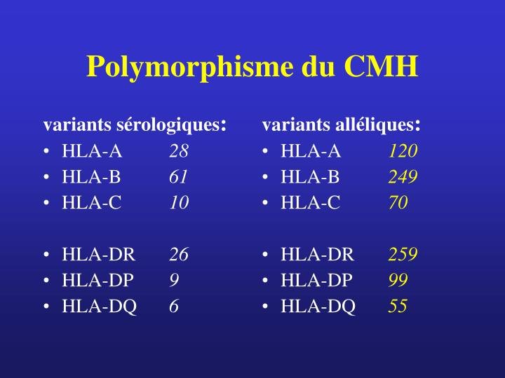 variants sérologiques