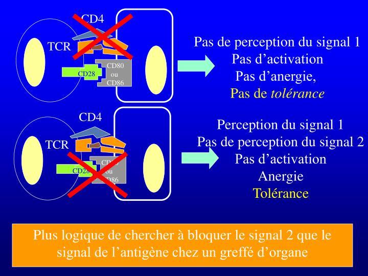 Plus logique de chercher à bloquer le signal 2 que le signal de l'antigène chez un greffé d'organe