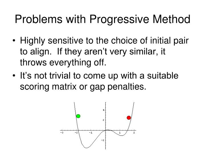 Problems with Progressive Method