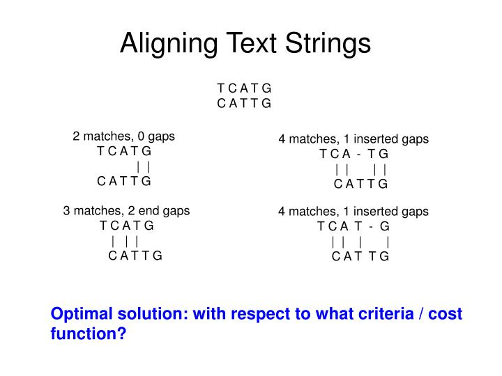 Aligning Text Strings
