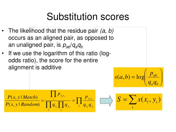 Substitution scores