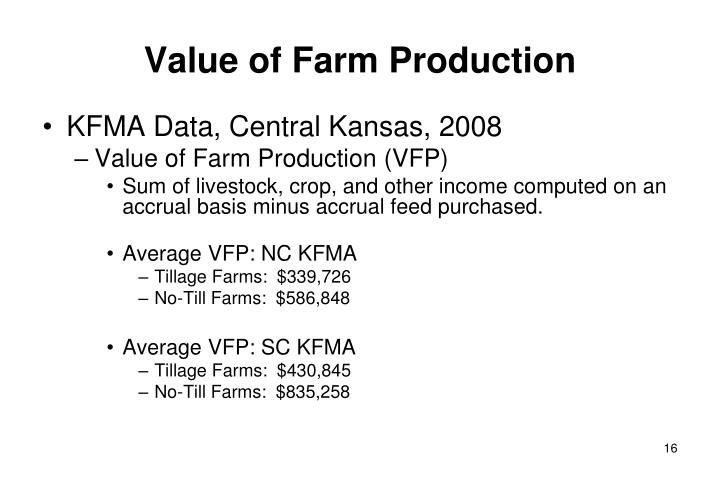 Value of Farm Production
