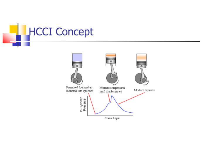 HCCI Concept