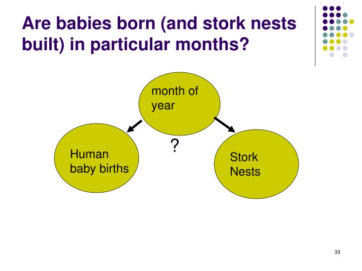 Are babies born (and stork nests built) in particular months?