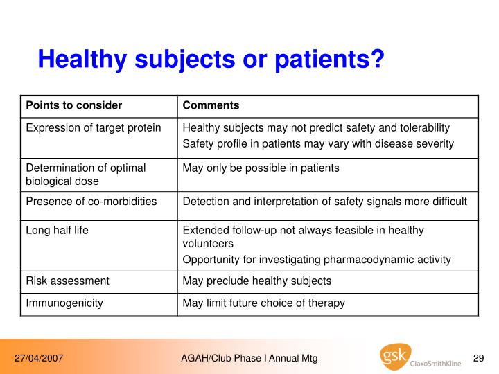 Healthy subjects or patients?