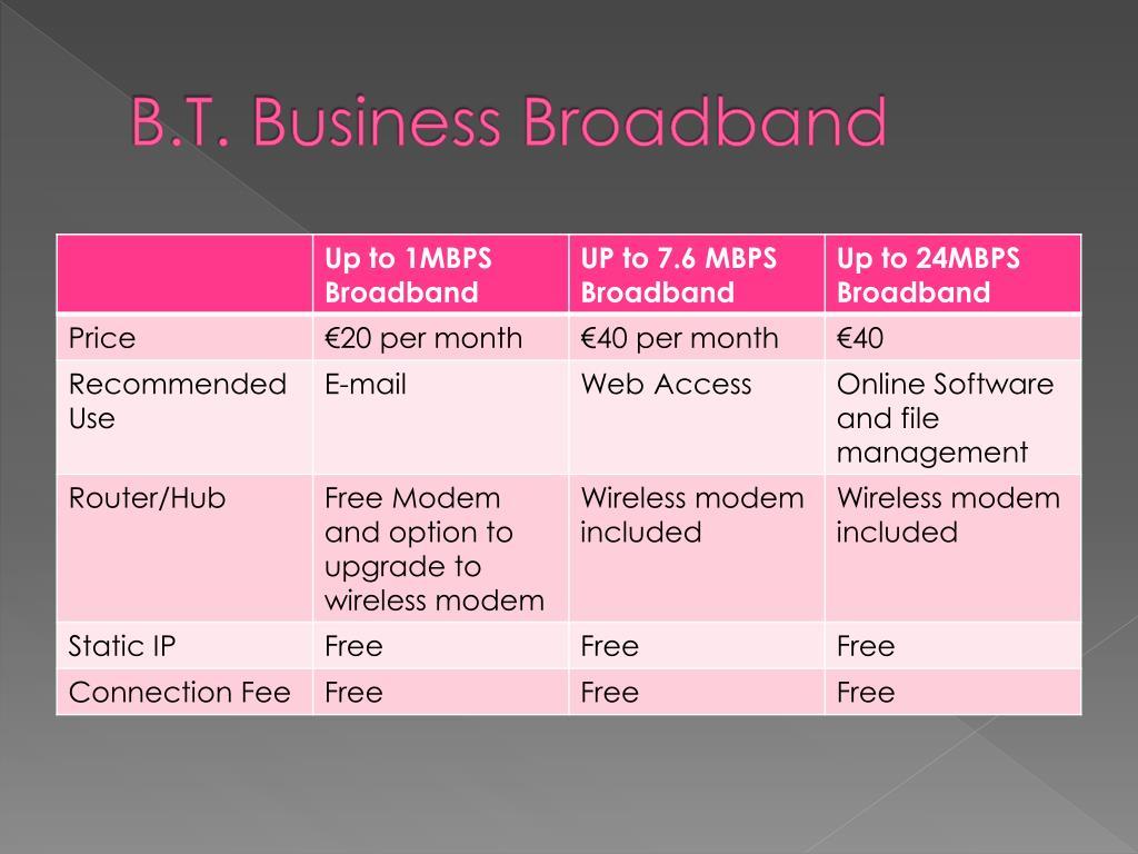 B.T. Business Broadband