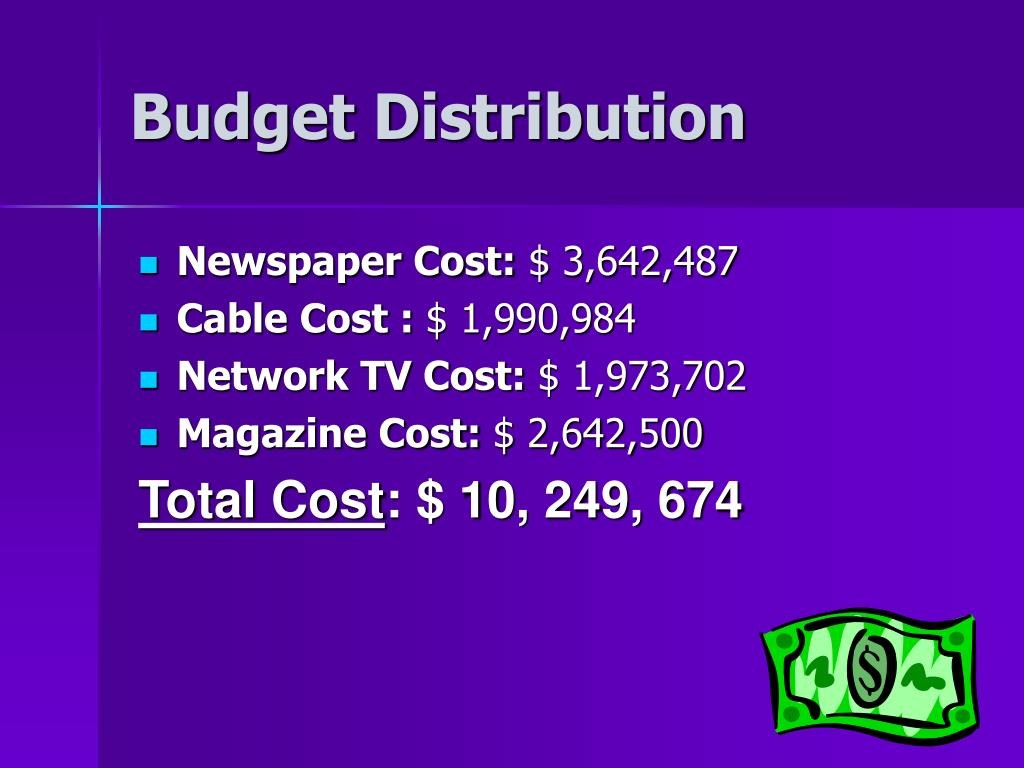 Budget Distribution