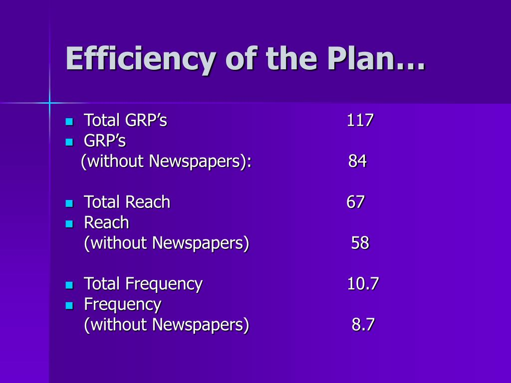 Efficiency of the Plan…