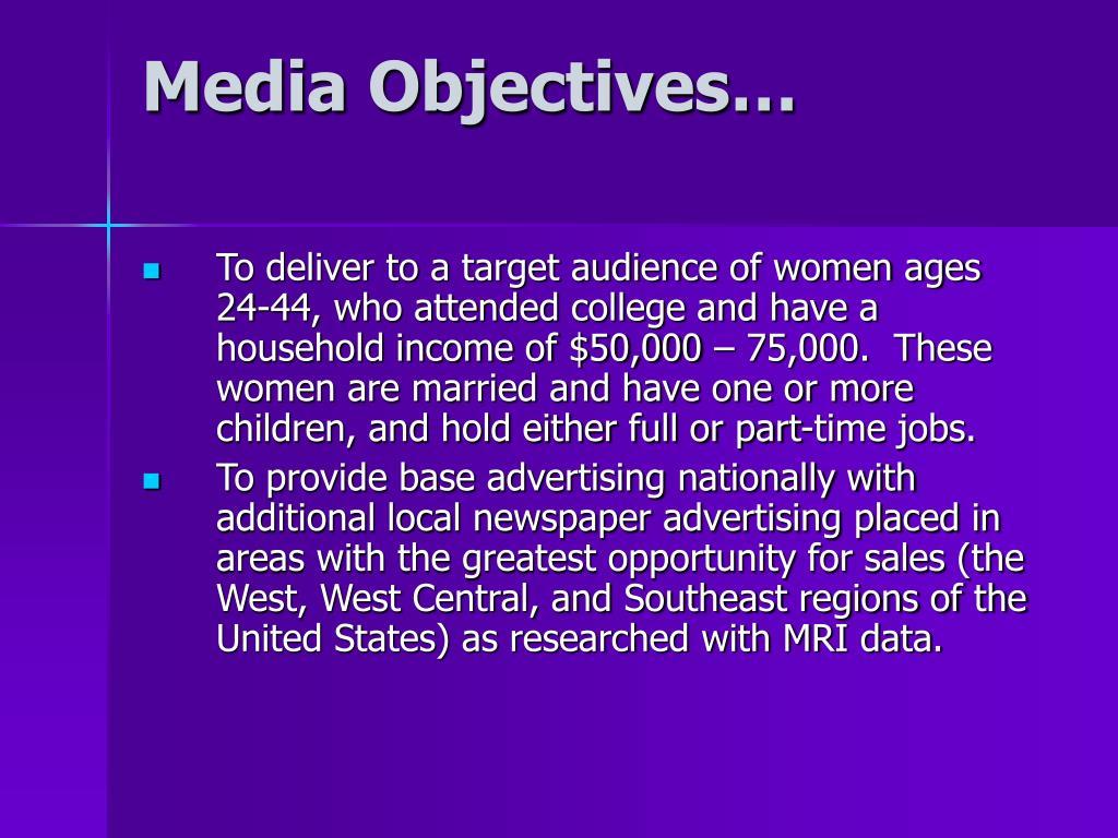 Media Objectives…