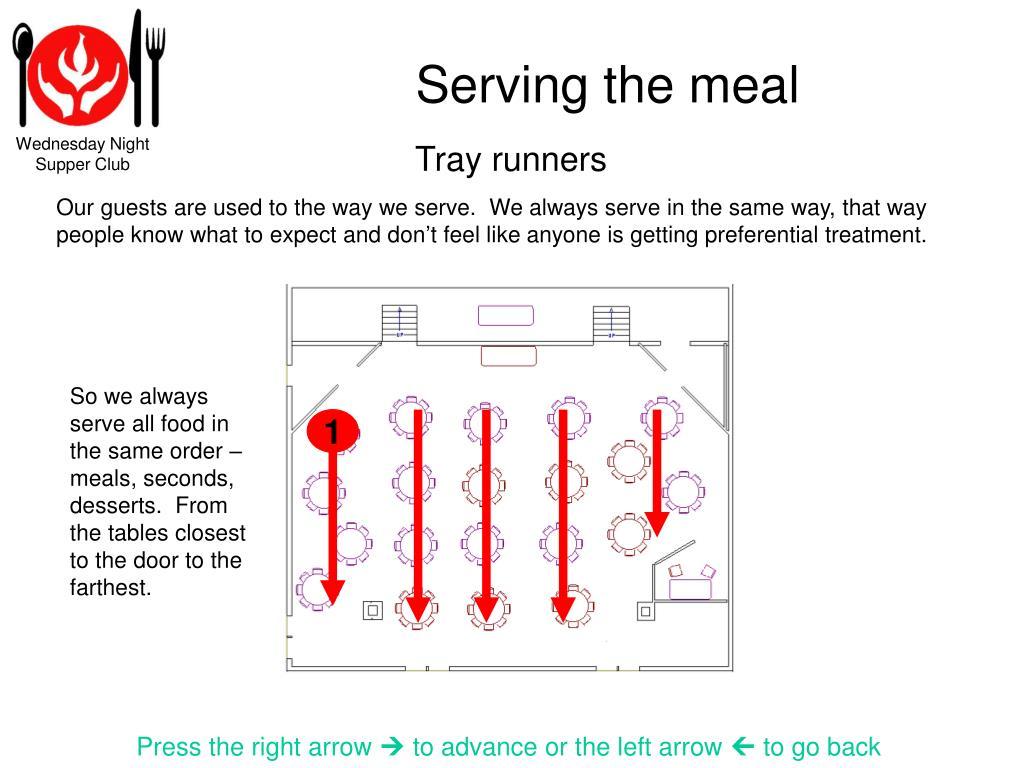 Tray runners