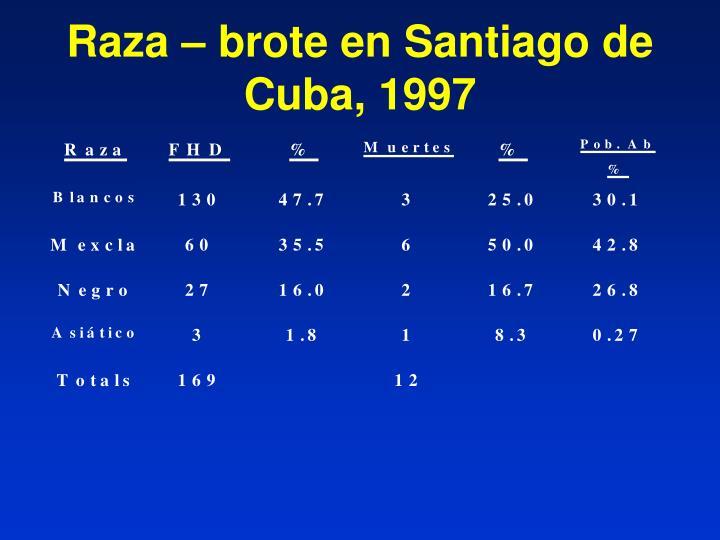 Raza – brote en Santiago de Cuba, 1997