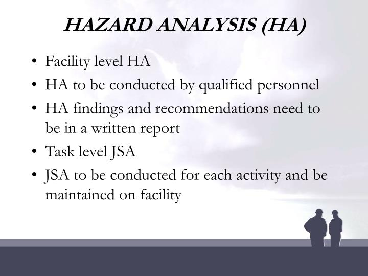 HAZARD ANALYSIS (HA)